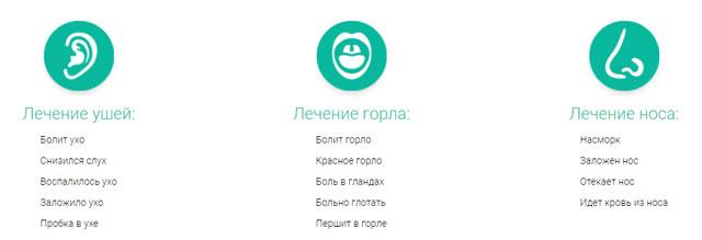 Хоролец Ольга Владимировна (ЛОР врач)